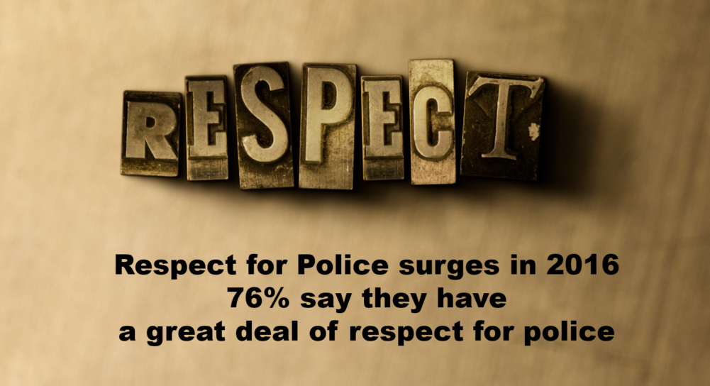 respect-for-police